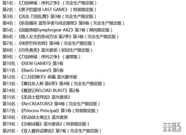 光碟销量日榜公开!《刀剑神域:序列之争》位列榜首! 动漫 第2张