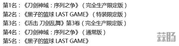 光碟销量日榜公开!《刀剑神域:序列之争》位列榜首! 动漫 第3张