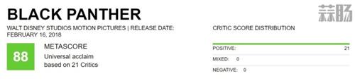 厉害了!漫威新片《黑豹》口碑解禁 IMAX海报公开! 动漫 第1张