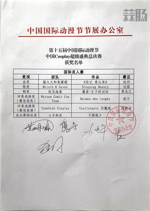 第十五届中国COSPLAY超级盛典总决赛获奖名单出炉 漫展 第31张