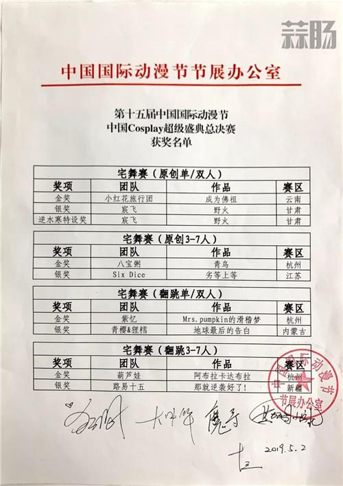 第十五届中国COSPLAY超级盛典总决赛获奖名单出炉 漫展 第32张