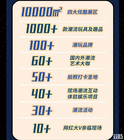 2019 CIPE深圳国际潮流玩具展 漫展 第3张