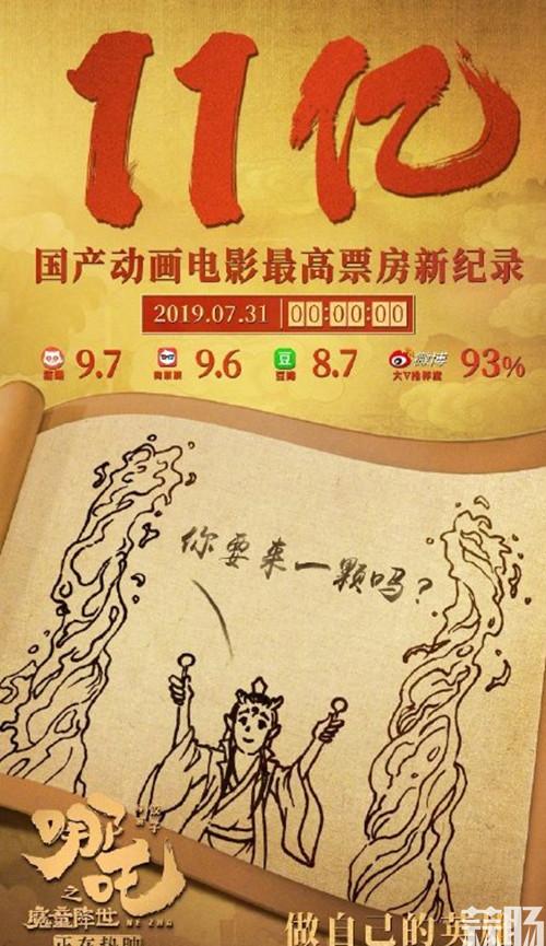 《哪吒之魔童降世》成为国产动画电影新票房冠军 动漫 第1张