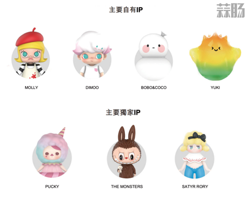 泡泡玛特IPO 中国潮玩市场的崛起 模玩 第3张