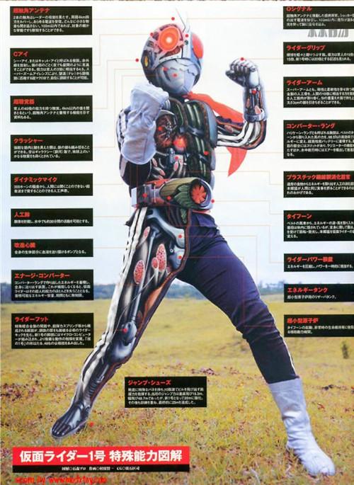 眼镜厂宣布推出半剖系列《假面骑士》假面骑士1号樱岛版景品 假面骑士1号 假面骑士 Internal Structur 眼镜厂 Banpresto 万代 模玩  第5张